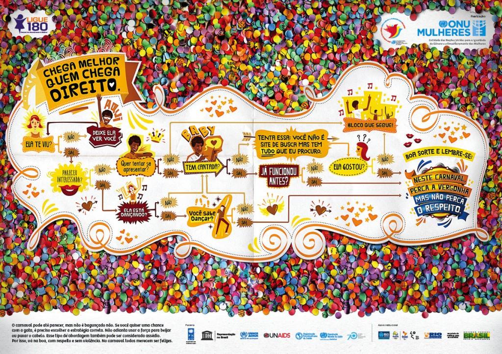 Nas redes sociais, fluxograma da paquera e postagens incentivam carnaval com respeito aos direitos das mulheres/