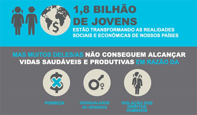 ONU: Investir em juventude é crucial para o avanço da América Latina e Caribe/