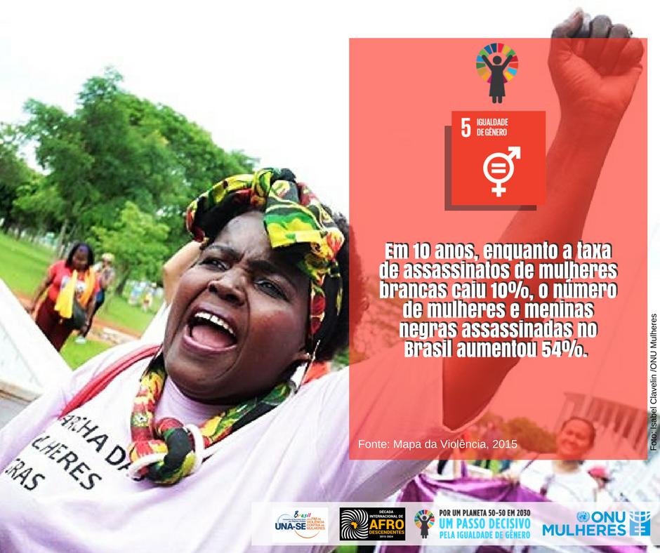 Movimento de Mulheres Negras e ONU Mulheres apresentam localização da plataforma da Marcha das Mulheres Negras nos Objetivos de Desenvolvimento Sustentável/planeta 50 50 noticias decada afro